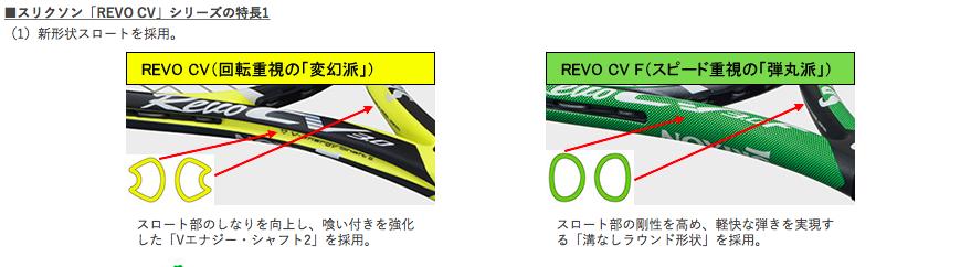 REVOCV30F