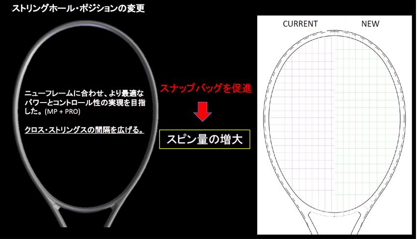 グラフィン360スピード